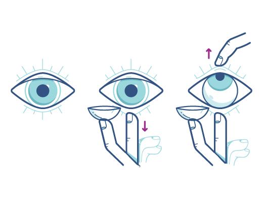 Siga esta técnica para abrir los ojos para ponerse sus lentes de contacto